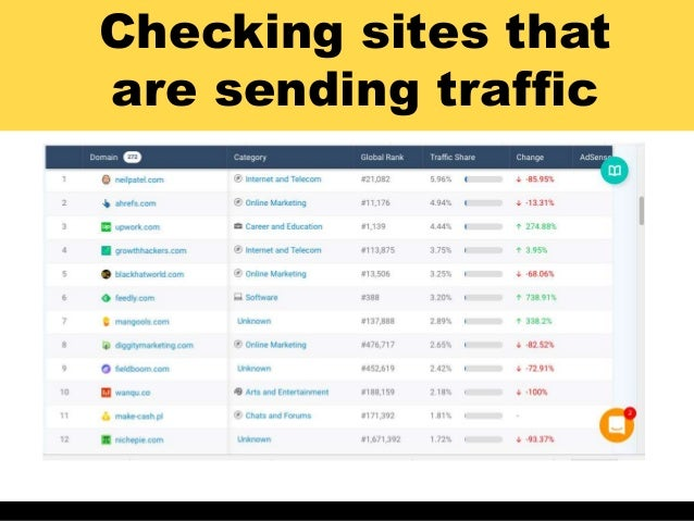 Checking sites that are sending traffic