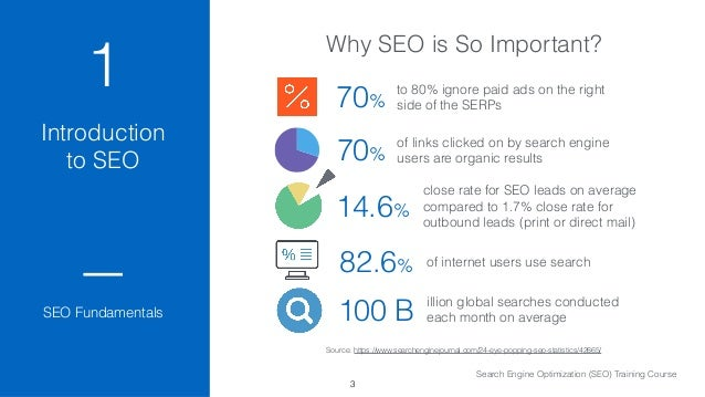 Seo Course Textbook Preview - Equinet Academy Slide 3