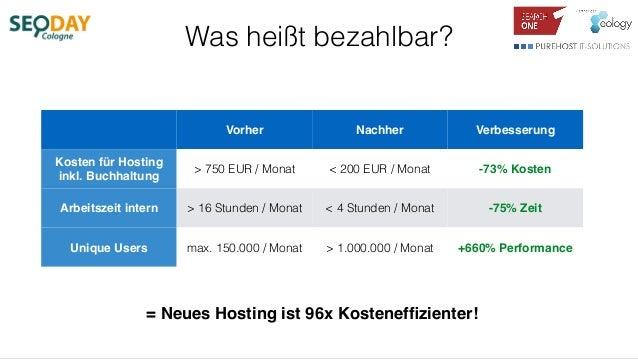 Was heißt bezahlbar? Vorher Nachher Verbesserung Kosten für Hosting  inkl. Buchhaltung > 750 EUR / Monat < 200 EUR / Mona...