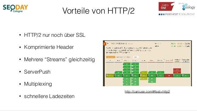 """Vorteile von HTTP/2 • HTTP/2 nur noch über SSL • Komprimierte Header • Mehrere """"Streams"""" gleichzeitig • ServerPush • Multi..."""