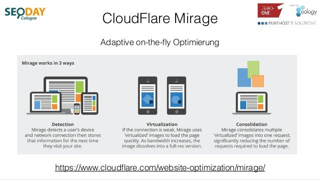 CloudFlare Mirage Adaptive on-the-fly Optimierung https://www.cloudflare.com/website-optimization/mirage/