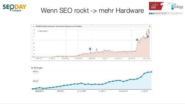 Wenn SEO rockt -> mehr Hardware