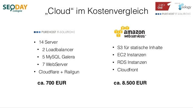 """Cloud"" im Kostenvergleich ca. 8.500 EURca. 700 EUR • 14 Server • 2 Loadbalancer • 5 MySQL Galera • 7 WebServer • Cloudflar..."
