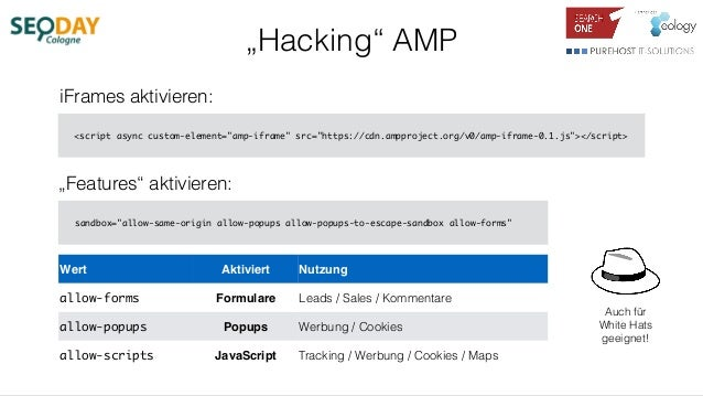 """Hacking"" AMP <script async custom-element=""amp-iframe"" src=""https://cdn.ampproject.org/v0/amp-iframe-0.1.js""></script> iF..."