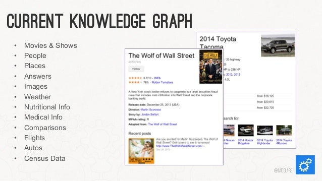 Current Knowledge Graph •  •  •  •  •  •  •  •  •  •  •  •   Movies & Shows People Places Answers Images Weather Nutrition...