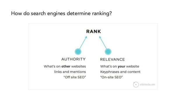 Relevance. Search engines are looking for indicators that a searcher found what they were looking for (i.e. did they stay ...