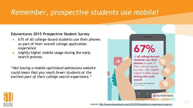Remember, prospective students use mobile! Eduventures 2015 Prospective Student Survey ● 67% of all college-bound students...
