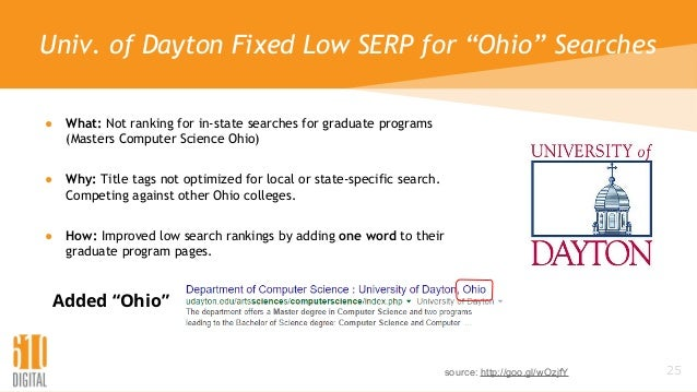 """Univ. of Dayton Fixed Low SERP for """"Ohio"""" Searches ● What: Not ranking for in-state searches for graduate programs (Master..."""