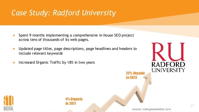 Case Study: Radford University ● Spent 9 months implementing a comprehensive in-house SEO project across tens of thousands...