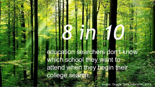 5 education searchers don't know which school they want to attend when they begin their college search. 8 in 10 source: Go...