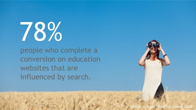 6 people who complete a conversion on education websites that are influenced by search. 78% source: Google Think Education...