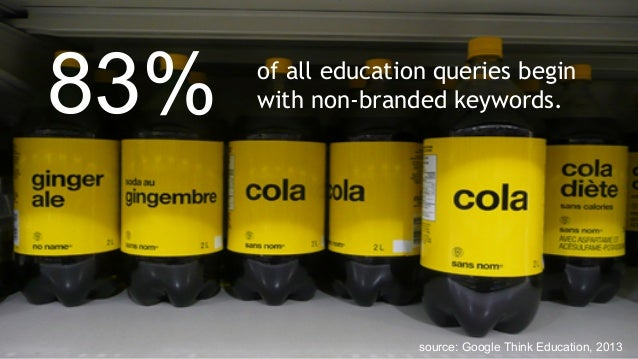 7 source: Google Think Education, 2013 83% of all education queries begin with non-branded keywords. source: Google Think ...