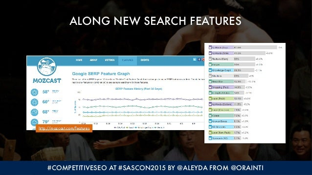 #COMPETITIVESEO AT #SASCON2015 BY @ALEYDA FROM @ORAINTI http://mozcast.com/features ALONG NEW SEARCH FEATURES