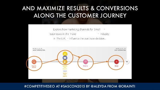 #COMPETITIVESEO AT #SASCON2015 BY @ALEYDA FROM @ORAINTI AND MAXIMIZE RESULTS & CONVERSIONS 