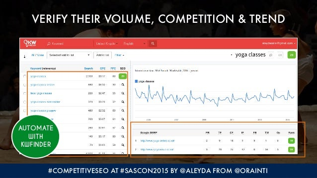 #COMPETITIVESEO AT #SASCON2015 BY @ALEYDA FROM @ORAINTI VERIFY THEIR VOLUME, COMPETITION & TREND AUTOMATE WITH KWFINDER