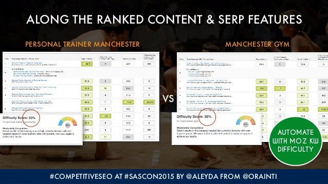 #COMPETITIVESEO AT #SASCON2015 BY @ALEYDA FROM @ORAINTI ALONG THE RANKED CONTENT & SERP FEATURES MANCHESTER GYMPERSONAL TR...