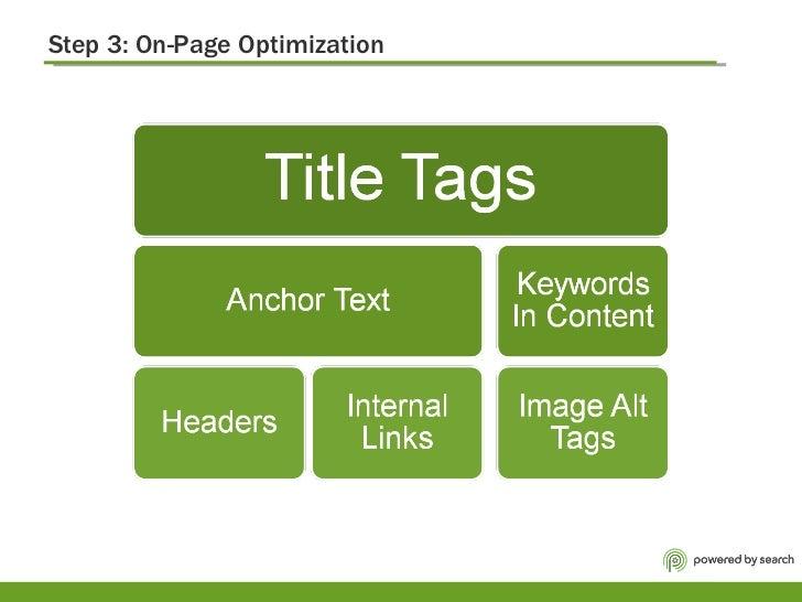 Step 3: On-Page Optimization