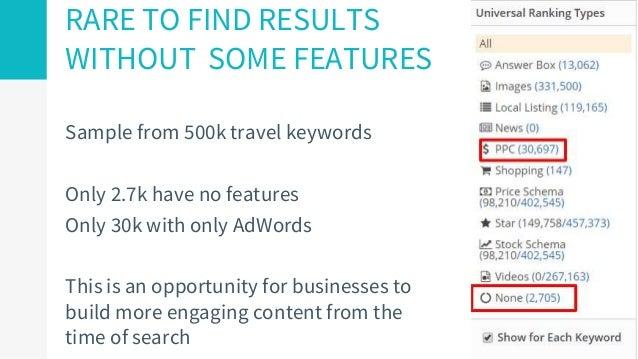 Travel keywords