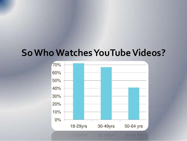 SEO for Youtube (Optimizing Your Content  for YouTube) Slide 3