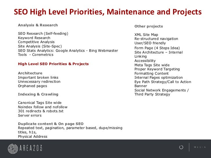 SEO High Level Priorities, Maintenance and Projects Analysis & Research                                        Other proje...