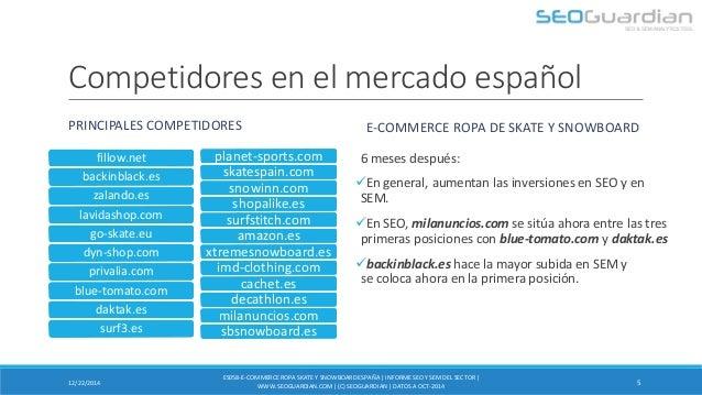 SEOGuardian - Moda Online - Segmento Ropa Skate y Snowboard en España 0308086667c