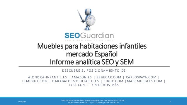 Muebles para habitaciones infantiles mercado Español Informe analítica SEO y SEM DESCUBRE EL POSICIONAMIENTO DE ALONDRA-IN...