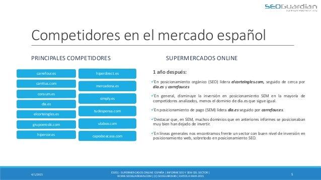 Competidores en el mercado español PRINCIPALES COMPETIDORES carrefour.es carritus.com consum.es dia.es elcorteingles.es gr...