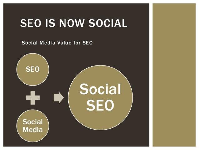 SEO IS NOW SOCIAL Social Media Value for SEO  SEO  Social SEO Social Media