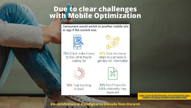 Due to clear challenges  with Mobile Optimization #mobilefirstseo at #3xedigital by @aleyda from @orainti https://www.thin...