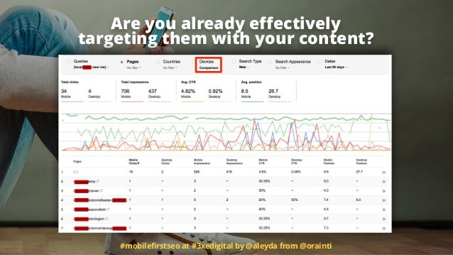 Are you already effectively 