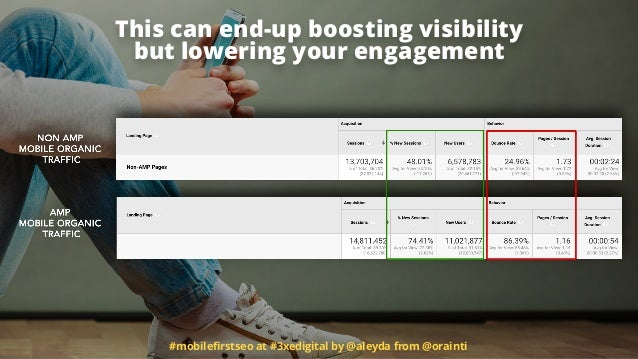 #mobilefirstseo at #3xedigital by @aleyda from @orainti This can end-up boosting visibility 