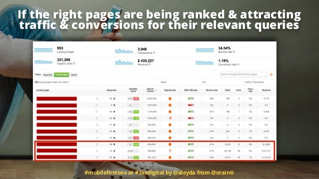 If the right pages are being ranked & attracting traffic & conversions for their relevant queries #mobilefirstseo at #3xedigi...