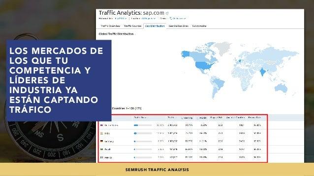#SEOINTERNACIONAL POR @ALEYDA DE #ORAINTI EN #INDUSMEDIA2018SEMRUSH TRAFFIC ANALYSIS LOS MERCADOS DE LOS QUE TU COMPETENCI...