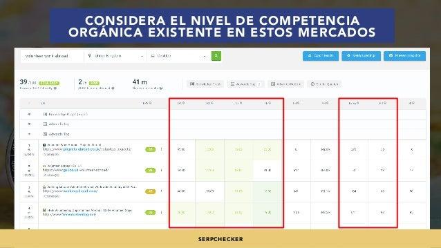 #SEOINTERNACIONAL POR @ALEYDA DE #ORAINTI EN #INDUSMEDIA2018 CONSIDERA EL NIVEL DE COMPETENCIA ORGÁNICA EXISTENTE EN ESTOS...
