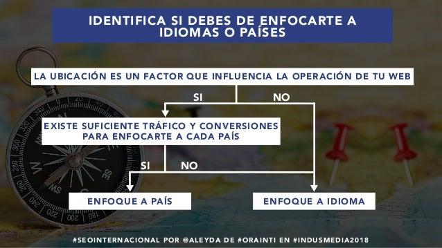 #SEOINTERNACIONAL POR @ALEYDA DE #ORAINTI EN #INDUSMEDIA2018 SI NO SI NO LA UBICACIÓN ES UN FACTOR QUE INFLUENCIA LA OPERA...