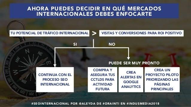 #SEOINTERNACIONAL POR @ALEYDA DE #ORAINTI EN #INDUSMEDIA2018 > SI NO PUEDE SER MUY PRONTO COMPRA Y ASEGURA TUS CCTLDS PARA...