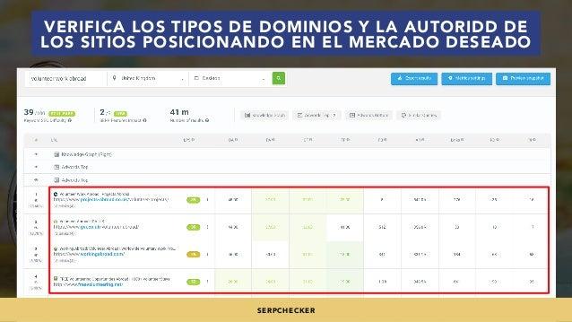 #SEOINTERNACIONAL POR @ALEYDA DE #ORAINTI EN #INDUSMEDIA2018 VERIFICA LOS TIPOS DE DOMINIOS Y LA AUTORIDD DE LOS SITIOS PO...