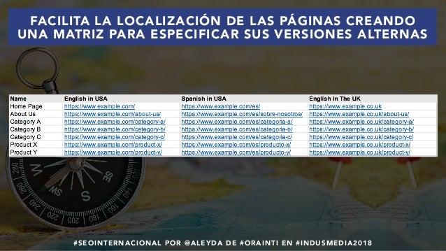 #SEOINTERNACIONAL POR @ALEYDA DE #ORAINTI EN #INDUSMEDIA2018 FACILITA LA LOCALIZACIÓN DE LAS PÁGINAS CREANDO UNA MATRIZ PA...