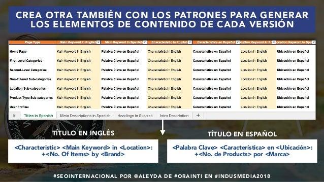 #SEOINTERNACIONAL POR @ALEYDA DE #ORAINTI EN #INDUSMEDIA2018 <Characteristic> <Main Keyword> in <Location>: +<No. Of Items...