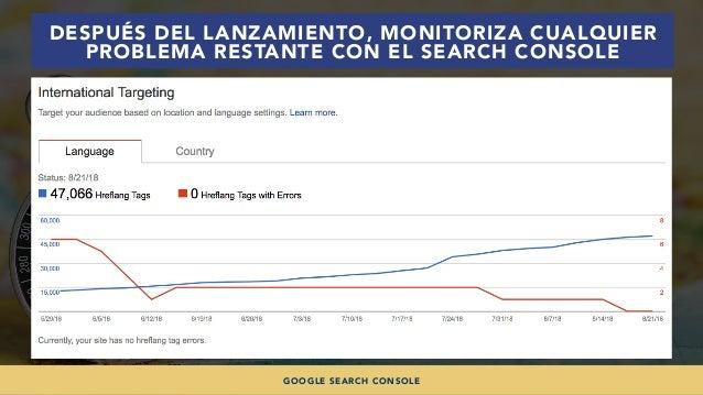 #SEOINTERNACIONAL POR @ALEYDA DE #ORAINTI EN #INDUSMEDIA2018 DESPUÉS DEL LANZAMIENTO, MONITORIZA CUALQUIER PROBLEMA RESTAN...
