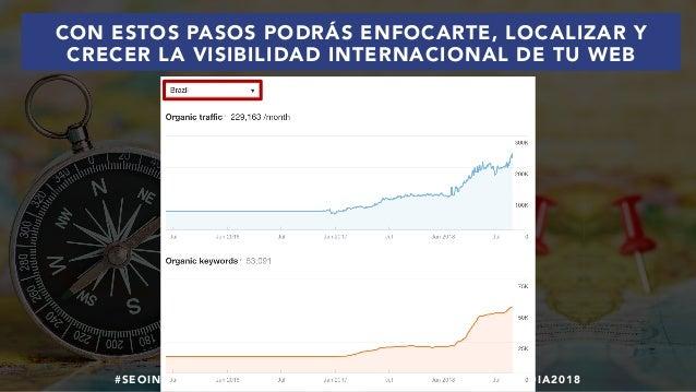 #SEOINTERNACIONAL POR @ALEYDA DE #ORAINTI EN #INDUSMEDIA2018 CON ESTOS PASOS PODRÁS ENFOCARTE, LOCALIZAR Y CRECER LA VISIB...
