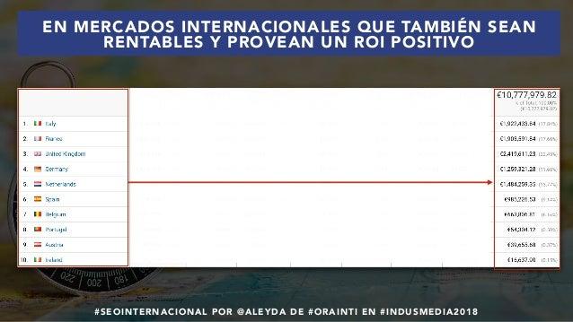 #SEOINTERNACIONAL POR @ALEYDA DE #ORAINTI EN #INDUSMEDIA2018 EN MERCADOS INTERNACIONALES QUE TAMBIÉN SEAN RENTABLES Y PROV...