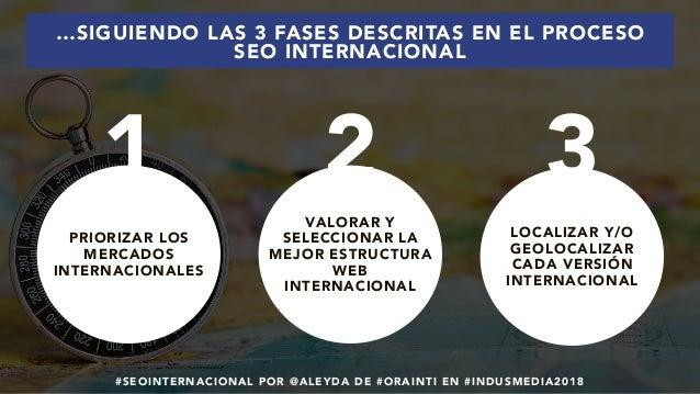 #SEOINTERNACIONAL POR @ALEYDA DE #ORAINTI EN #INDUSMEDIA2018 …SIGUIENDO LAS 3 FASES DESCRITAS EN EL PROCESO SEO INTERNACIO...