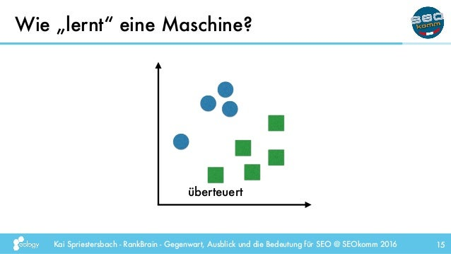 """Kai Spriestersbach - RankBrain - Gegenwart, Ausblick und die Bedeutung für SEO @ SEOkomm 2016 Wie """"lernt"""" eine Maschine? 1..."""