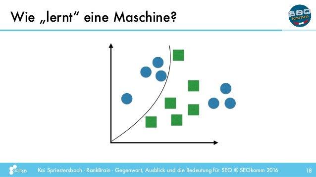 """Kai Spriestersbach - RankBrain - Gegenwart, Ausblick und die Bedeutung für SEO @ SEOkomm 2016 Wie """"lernt"""" eine Maschine? 18"""