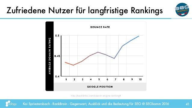 Kai Spriestersbach - RankBrain - Gegenwart, Ausblick und die Bedeutung für SEO @ SEOkomm 2016 Zufriedene Nutzer für langfr...