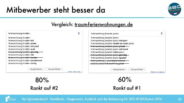Kai Spriestersbach - RankBrain - Gegenwart, Ausblick und die Bedeutung für SEO @ SEOkomm 2016 Mitbewerber steht besser da ...