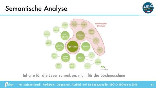 Kai Spriestersbach - RankBrain - Gegenwart, Ausblick und die Bedeutung für SEO @ SEOkomm 2016 Semantische Analyse 61 Inhal...