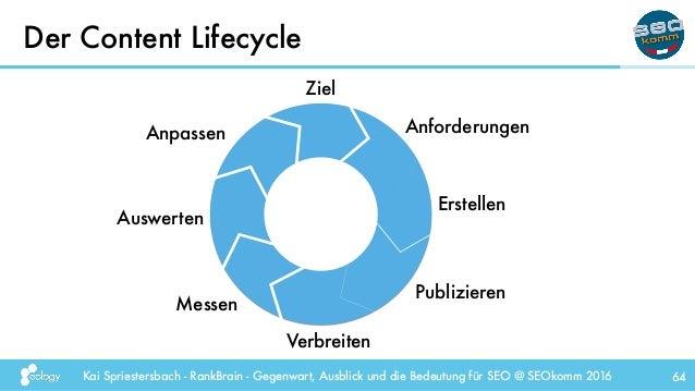 Kai Spriestersbach - RankBrain - Gegenwart, Ausblick und die Bedeutung für SEO @ SEOkomm 2016 Der Content Lifecycle 64 Zie...