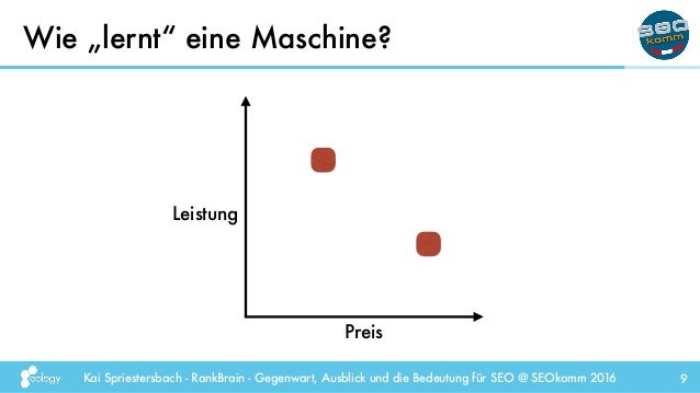 """Kai Spriestersbach - RankBrain - Gegenwart, Ausblick und die Bedeutung für SEO @ SEOkomm 2016 Wie """"lernt"""" eine Maschine? 9..."""